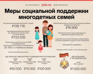Какие льготы положены многодетным семьям в 2020 году в башкирии