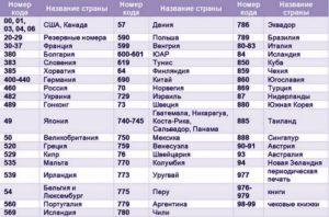 Код страны производителя 503