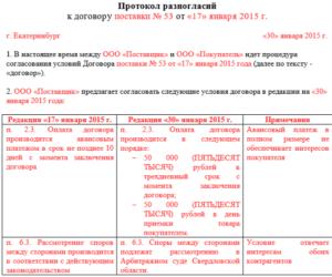 Письмо о подписании договора с протколом разногласий
