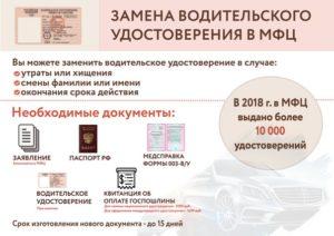 В мфц делают фотографии на водительские права при замене прав