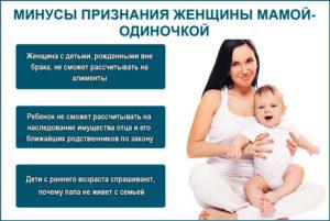 Является ли вдова матерью одиночкой