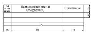 Экспликация зданий и сооружений таблица размеры