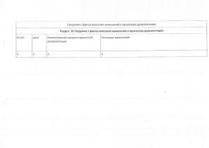 Образец разрешение на внесение изменений в проектную документацию