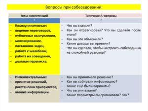 Как спросить у работодателя о результатах собеседования