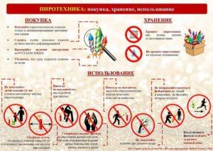 Закон об использовании пиротехники в общественных местах