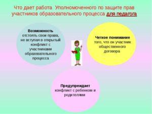 Какой вопрос можно задать уполномоченному по правам ребенка