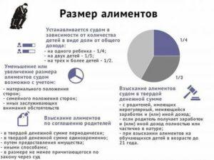 Как платить алименты если не работаешь в казахстане