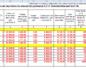 Калькулятор расчета алиментов онлайн с процентами