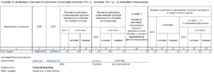 Отчет численность в организации не являющиеся пенсионерами