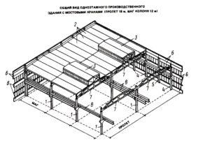 Стандартный шаг колонн складских зданий