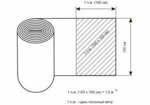 Сколько погонных метров в 1 квадратном метре калькулятор