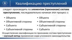 Основные функции состава преступления при квалификации преступлений