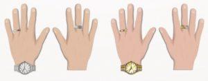 Где носят кольцо разведенные женщины