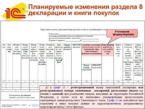 Заполнение декларации книга покупок образец покупка была в 2016 году